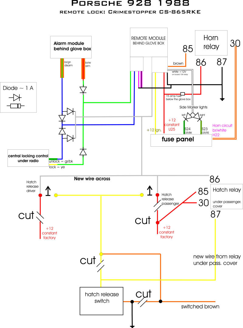 porsche lights wiring diagram with 241783 Installing An Aftermarket Remote Entry System 5 on Illumimoto Motorcycle Led Light Wiring Diagram in addition 2011 M5 concept further Piston Slap Parts Vs Production Fallacy in addition T5 Light Wiring Diagram further 1435h Need Beginers Wiring Diagram Softail Anyone.